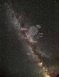 Nya planeter upptäckta 2